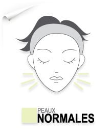 gaiia-peaux-normales