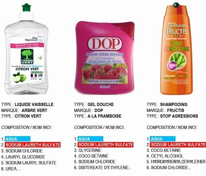 Vous laveriez vous le visage le corps les cheveux avec du liquide vaisselle gaiia - Porte eponge et produit vaisselle ...