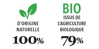 Savon solide et naturel Très doux de Gaiia : 100% naturel - 79% BIO